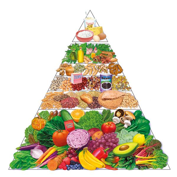 Veg-VeganDietPyramid