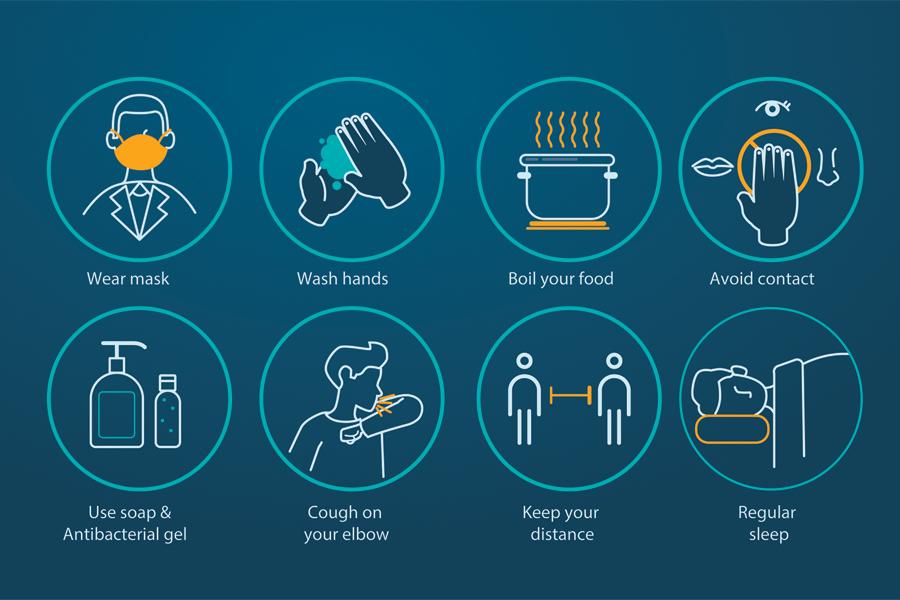 Coronavirus prevention infographic 1